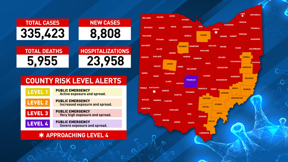 Over 8 800 New Coronavirus Cases Reported In Ohio As Part Of Incomplete Data Wsyx