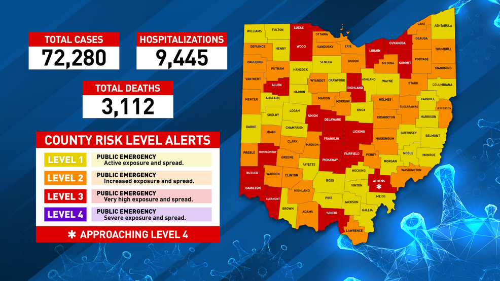 Over 1 600 New Coronavirus Cases Reported In Ohio With 9 Additional Deaths Wsyx