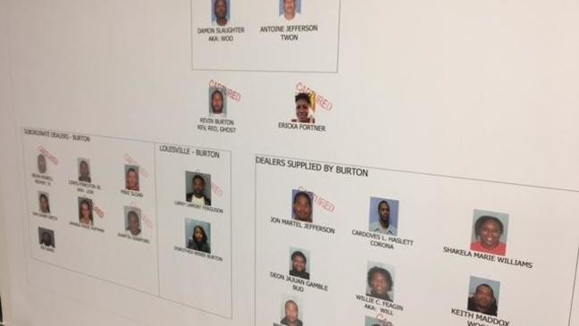 39 charged with heroin trafficking after raids in Richland
